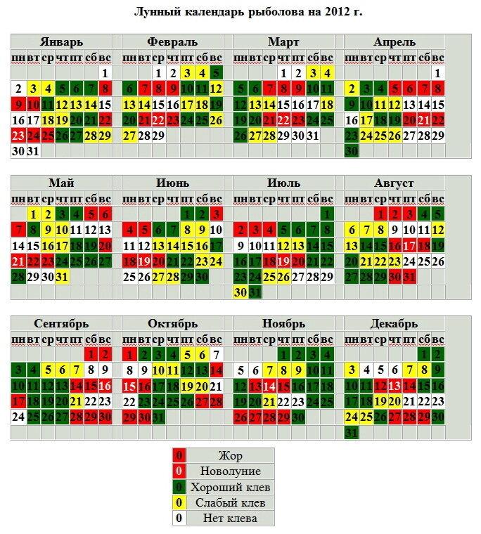 Лунный календарь рыболова в спб