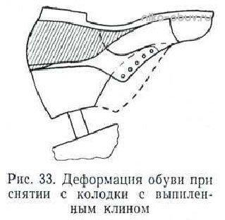 Рис. 33