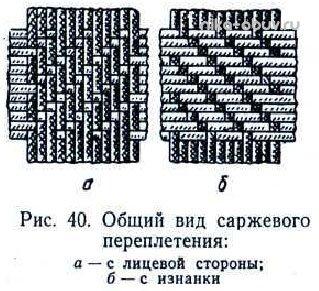 Рис. 40