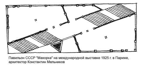 Павильон СССР Махорка на международной выставке 1925 г. в Париже, архитектор Константин Мельников, план
