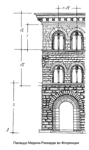 Палаццо Медичи-Риккарди во Флоренции, фасад