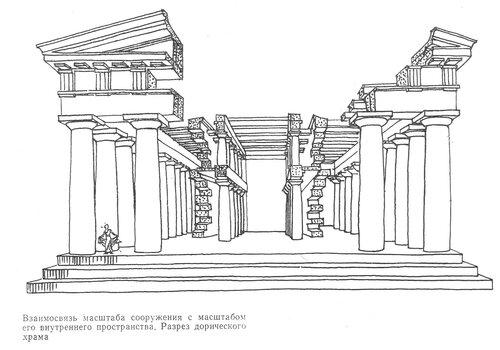 Разрез дорического храма