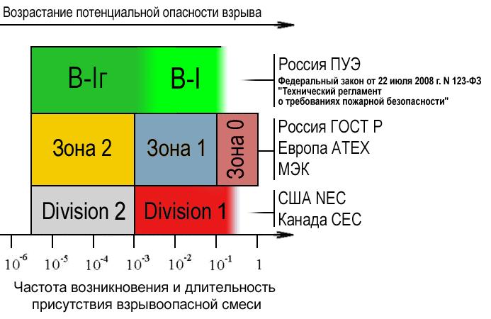РоссияПЭУ