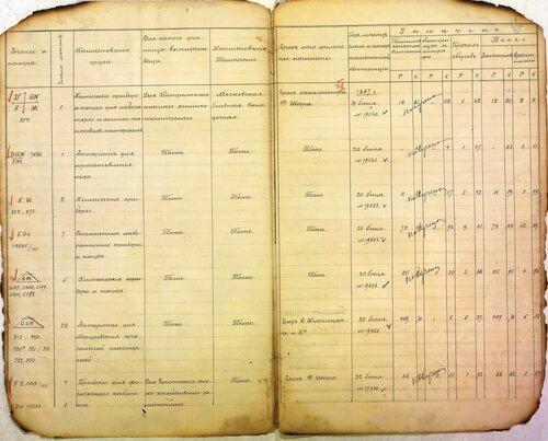 ГАКО, ф. 445, оп. 1, д. 134, л. 64об. - 65.