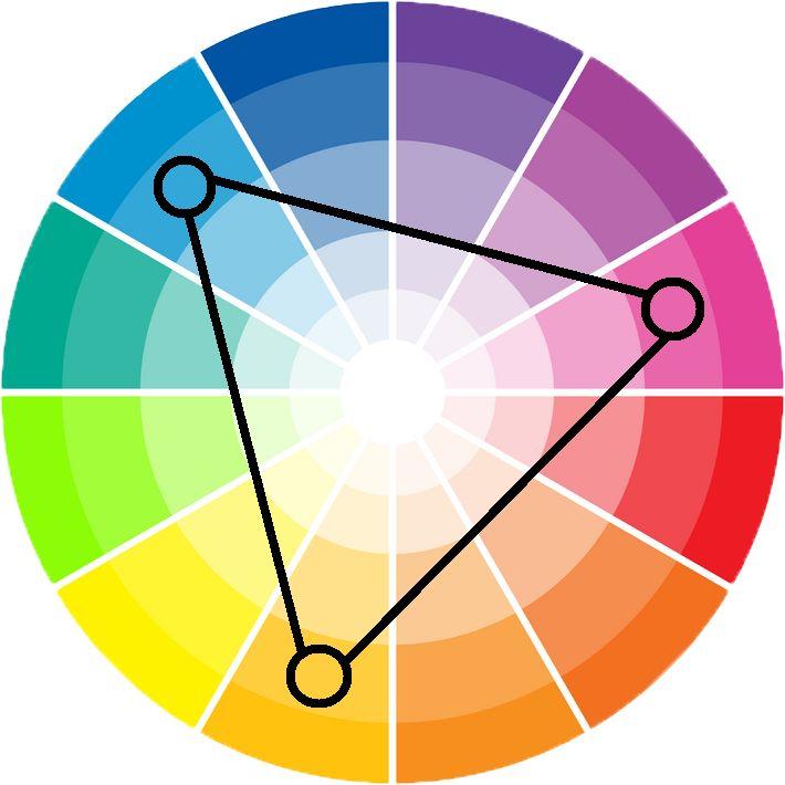 троичная цветовая схема
