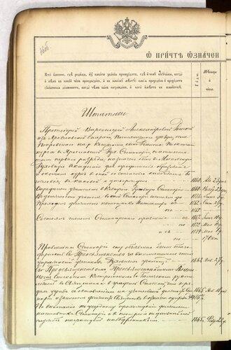ГАКО, ф. 130, оп. 9, д.  3486, л. 36 об.