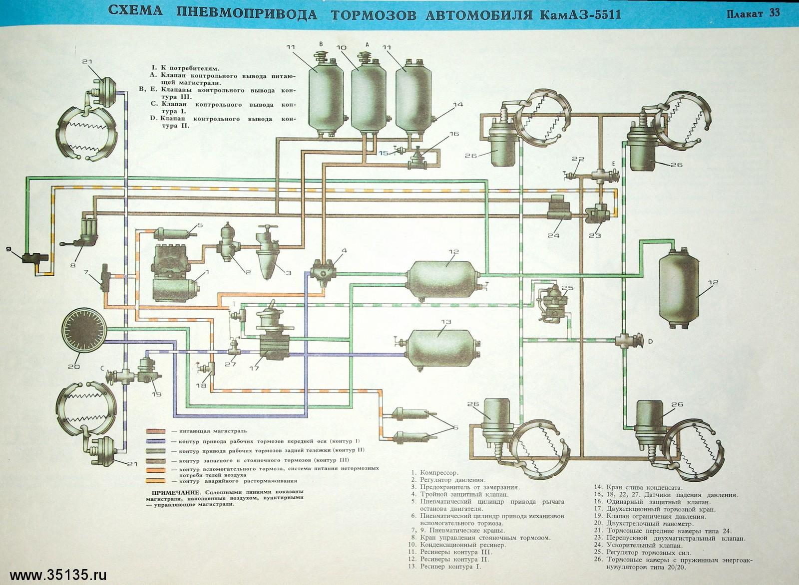 Схема тормозной системы камаз 55111