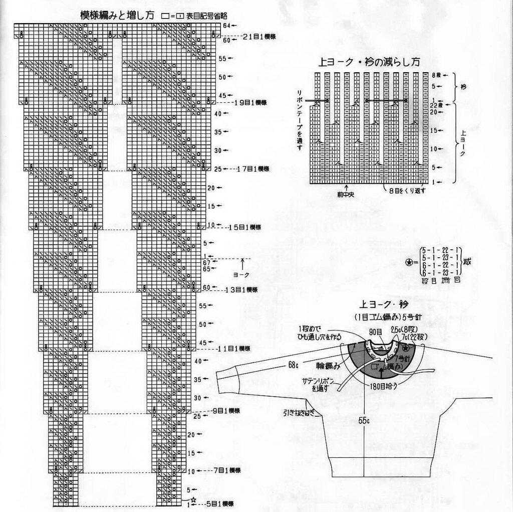 Схема и выкройка пуловера