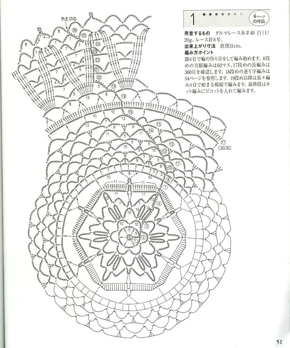 Вязание крючком японское вязание скатерти