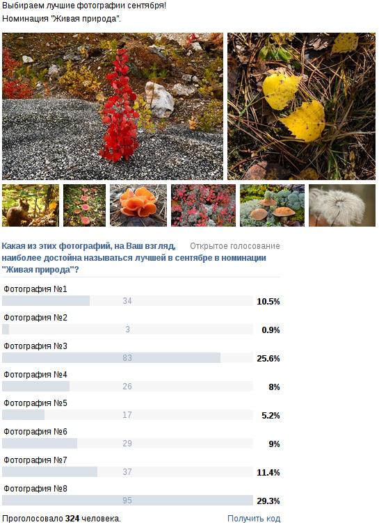 """Результаты конкурса """"Фото месяца - сентябрь 2014"""" в номинации """"Живая природа"""""""