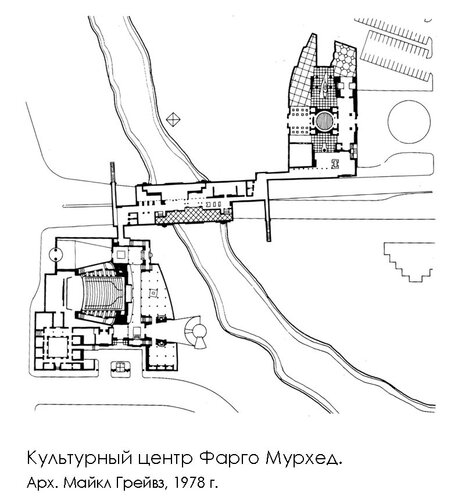 Культурный центр фарго мурхед план