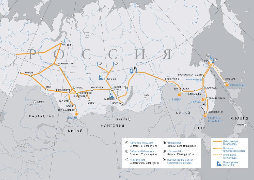 Восточная газовая программа