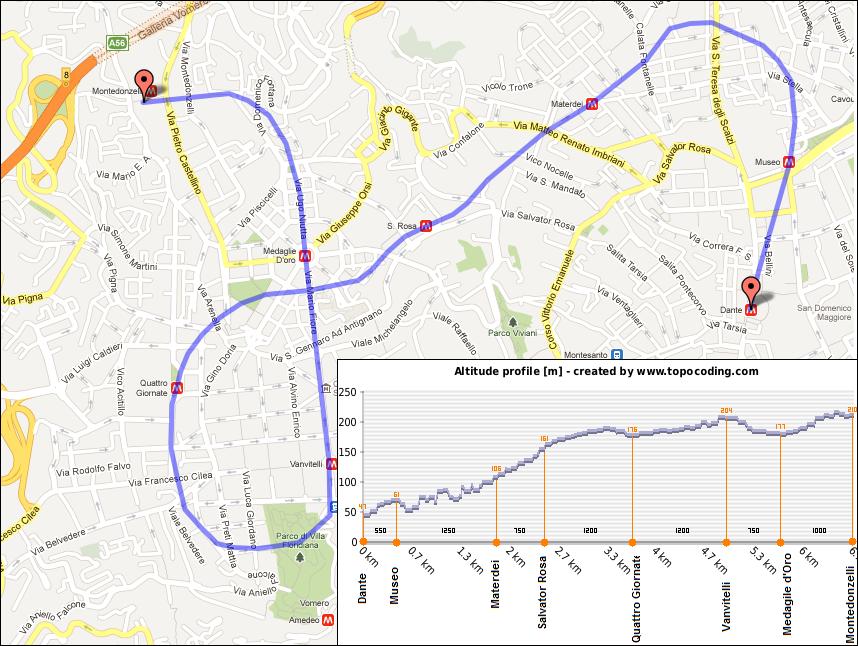 Схема трассировки линии на