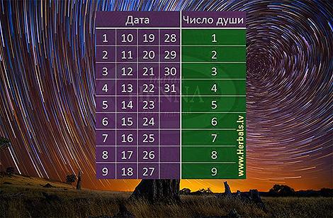 herbals_numerolog_test_RU.jpg