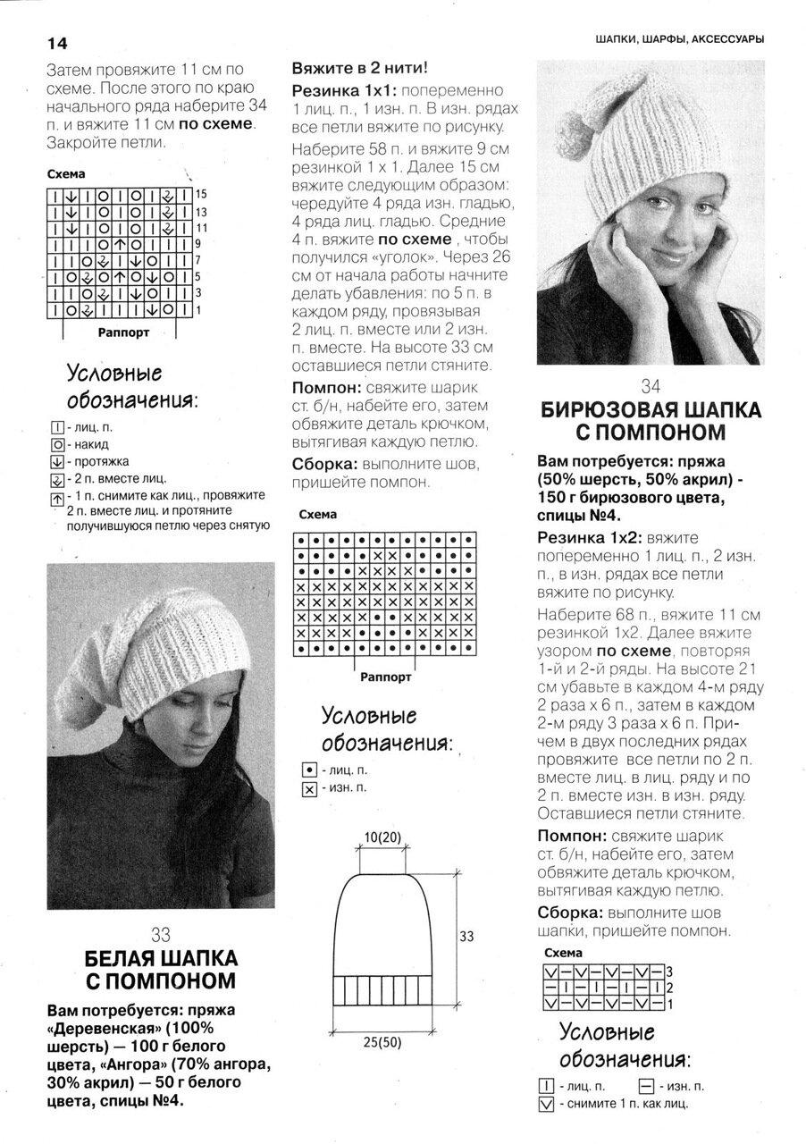 Связать шапку спицами 16