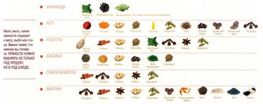 Продукты, ингредиенты, таблицы 0_c7af3_469bab1d_orig