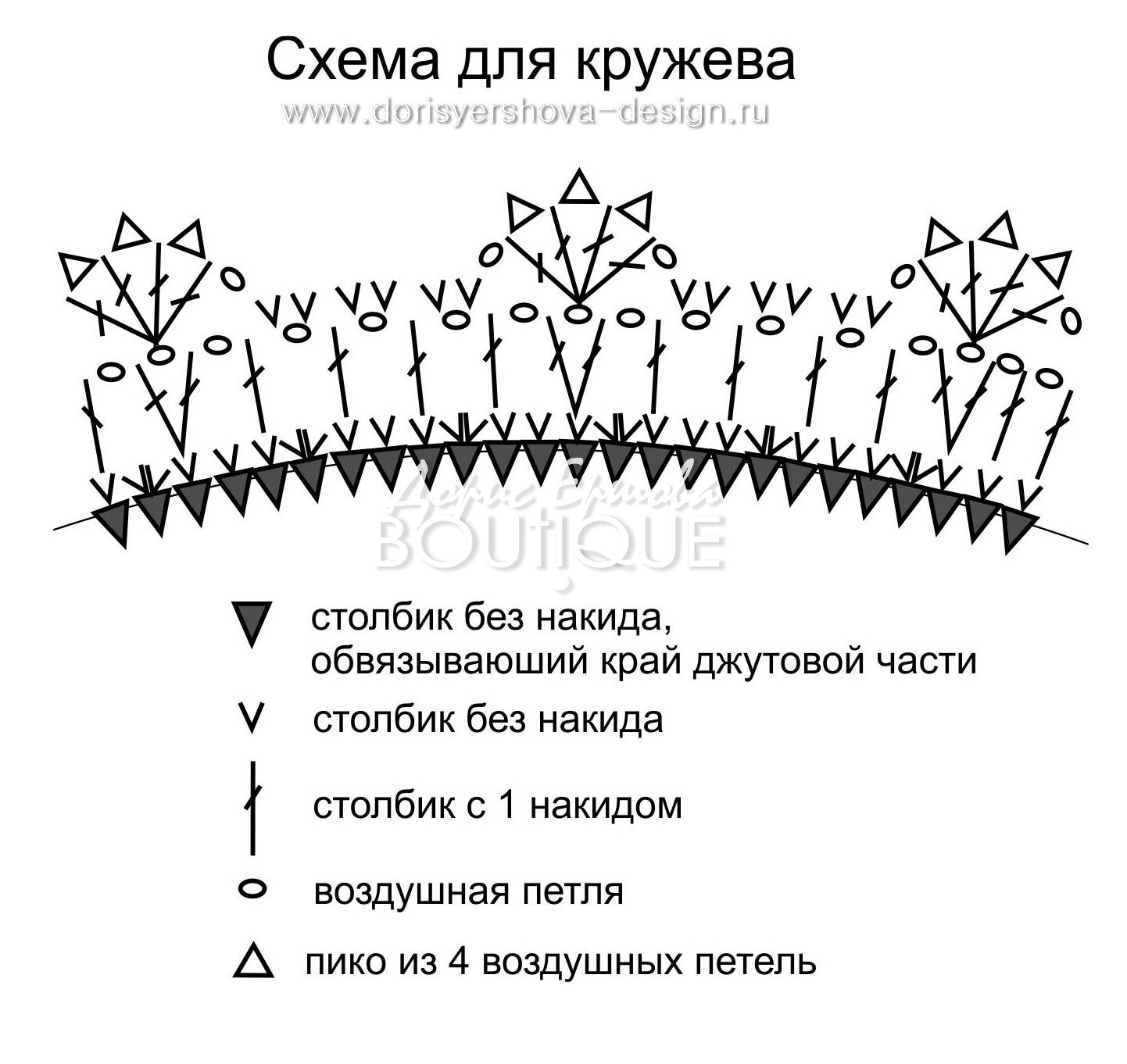 схема, вязанье крючком, кружево