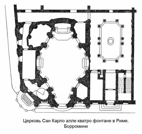 Церковь Сан Карло у Четырех фонтанов, план, архитектор Борромини