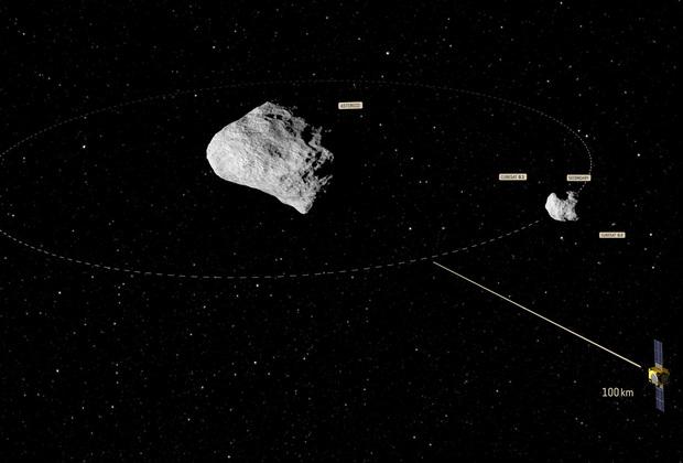 В Европе начали подготовку к полету на астероид