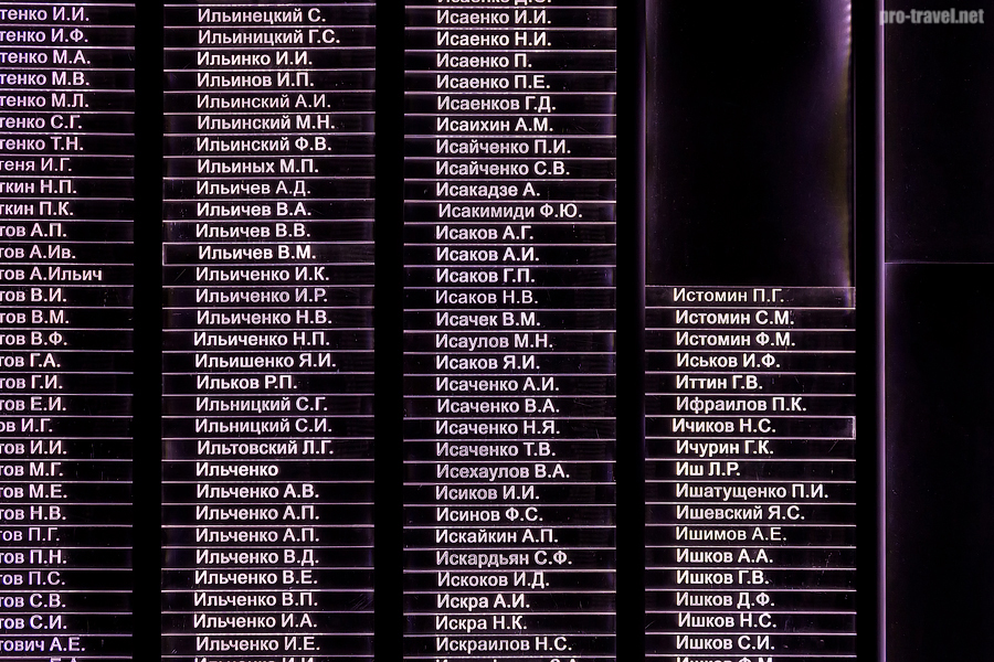35 батарея в Севастополе