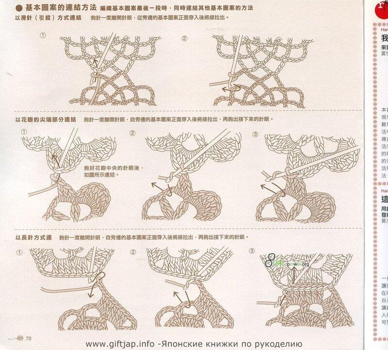 Вязание крючком различных симпатичных мелочей