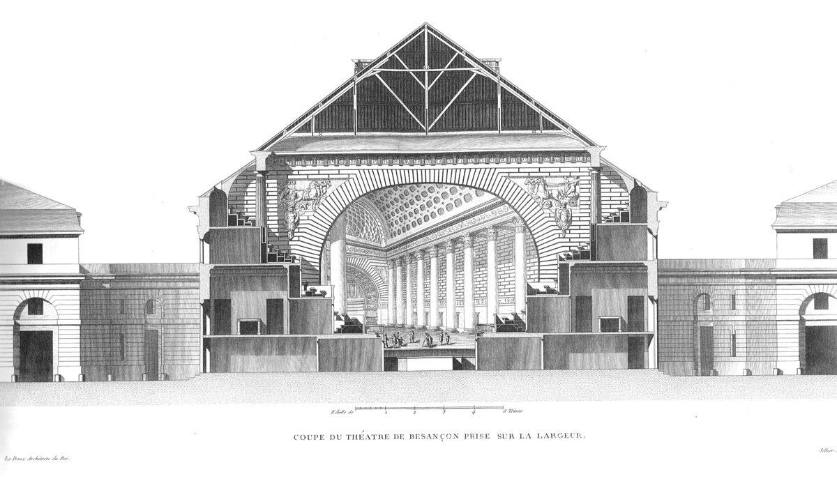 Клод Николя Леду, театр в Безансоне, Поперечный разрез по амфитеатру лож