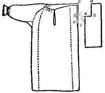 Для построения чертежа выкройки украинской вышиванки необходимы...