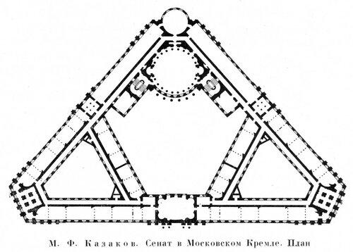 Сенат в Московском Кремле. Архитектор  М.Ф. Казаков