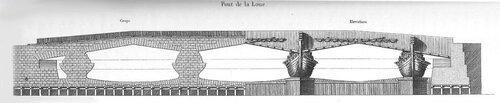 Мост в идеальном городе Шо, архитектор Клод Леду, разрез и общий вид