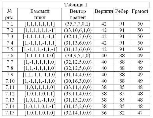 где посмотреть ответы и решения 12 олимпиады по математике 5 класс белоруссия