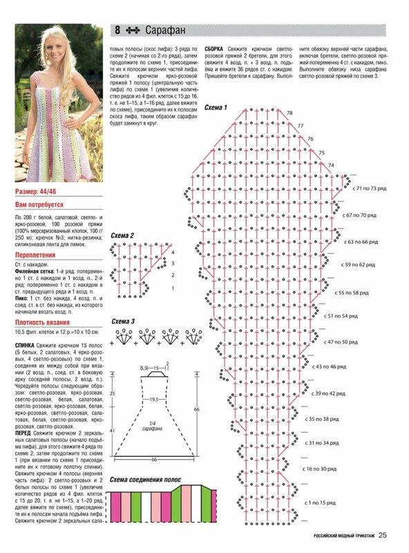 Вязание крючком сарафаны платья
