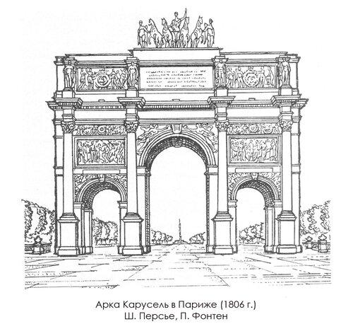 Арка Карусель в Париже, общий вид