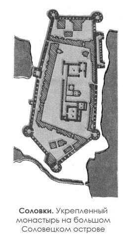 Соловецкий монастырь, Соловки, генплан
