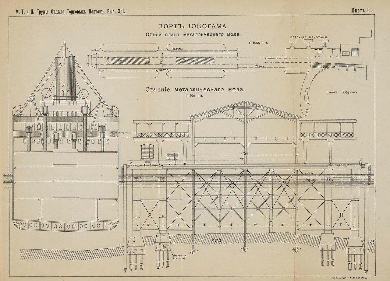 03. Сооружения порта Иокогама