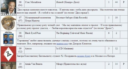http://img-fotki.yandex.ru/get/4606/m-jackson-info.22/0_4c3e4_17143ac9_L.jpg