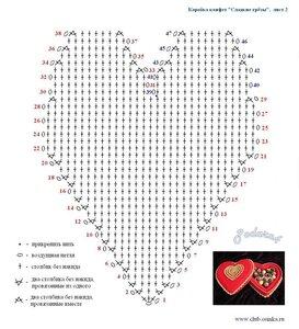 Схема вязания крючком конфеты 93