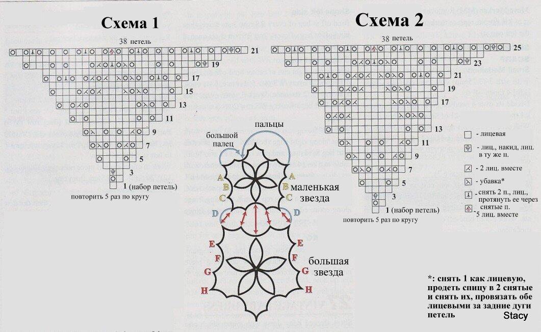 митенки схема вязания
