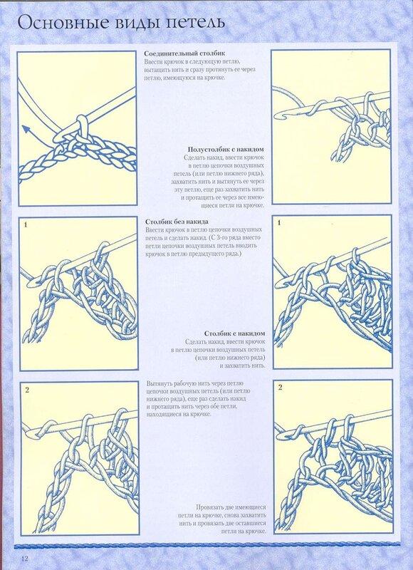 Вязание крючком.с нуля