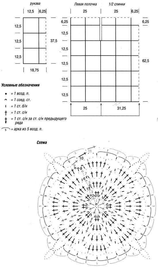 Кардиган из цветочных квадратов схема