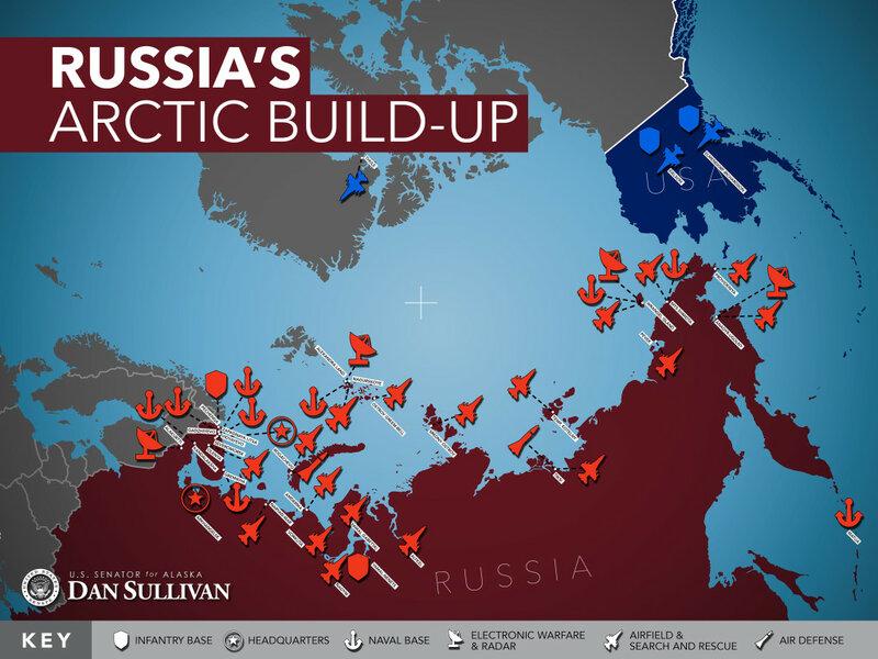 Милитаризация Арктики Россией