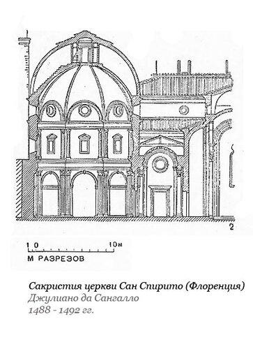 Сакристия церкви Сан Спирито, разрез
