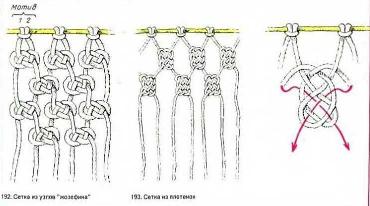 Плетение полотном из ниток