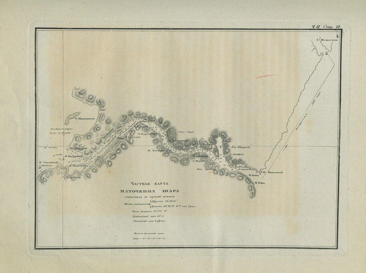 Частная карта Маточкиного Шара