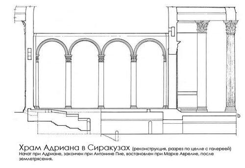 Храм Адриана в Сиракузах, разрез