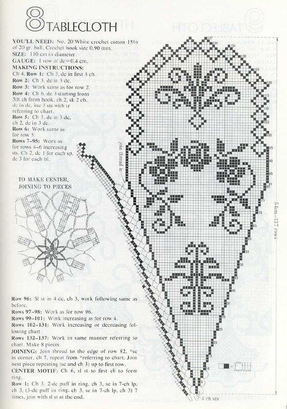 Мне больше нравятся круговые узоры, но можно ведь и связать филейным вязанием прямоугольную салфетку, все зависит от...