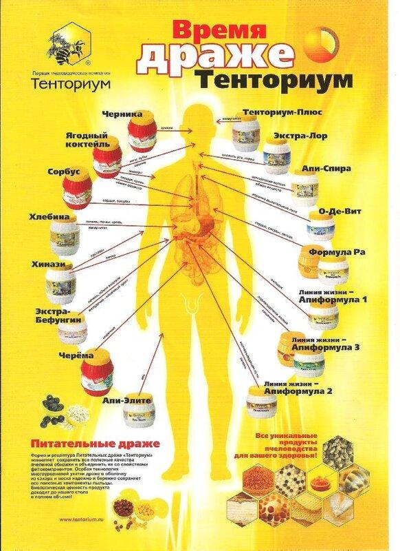 крем Тенториум применение