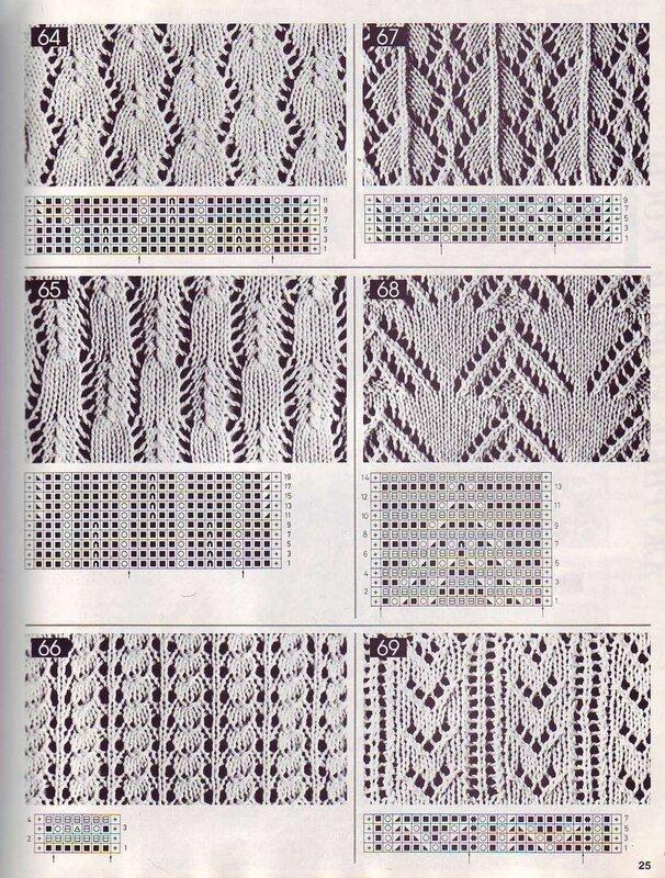 азбука вязания вязание спицами легкие узоры