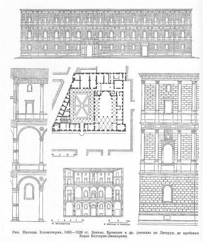 Палаццо Канчеллерия , чертежи