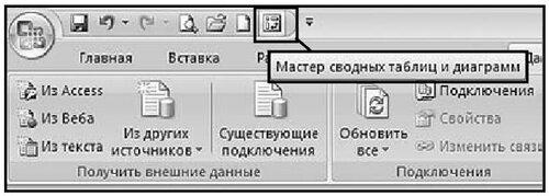 Рис. 5.90. Панель быстрого доступа. Кнопка «Мастер сводных таблиц и диаграмм»