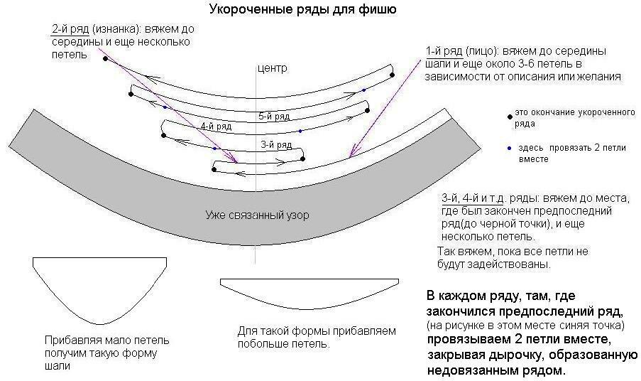 Схема Ирины Кроликовой с